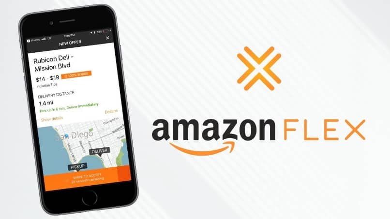 Is working for Amazon Flex worth it?  Is what is Earned profitable for me?