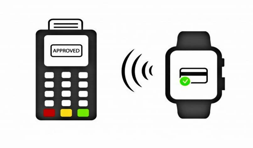 pay with apple whatch