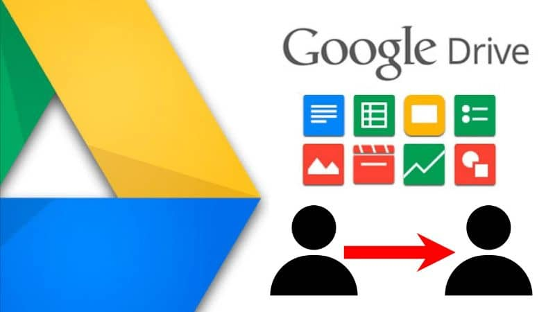 How to Transfer or Transfer Files from Google Drive to Another Account - Quick and Easy (Example)