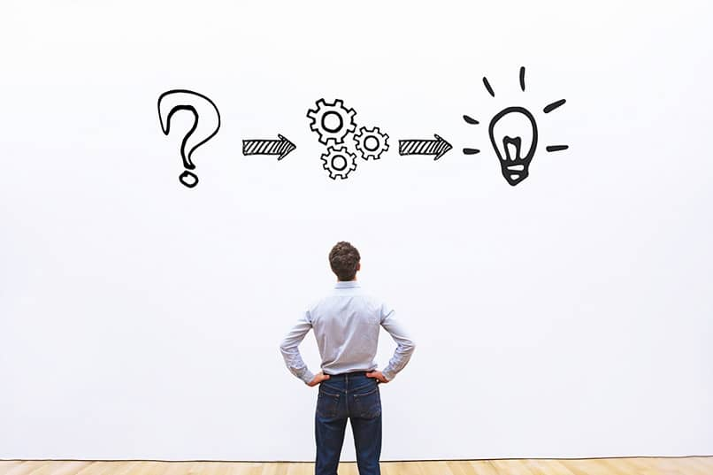 person think idea stages create company