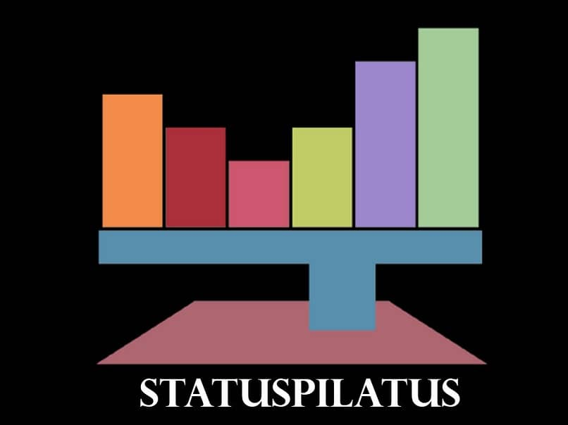 How to Monitor Ubuntu System Resources with Status Pilatus?  (Example)