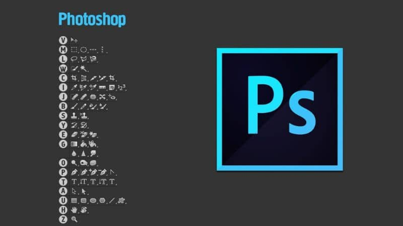 Inserting or put external links or hyperlinks in Photoshop