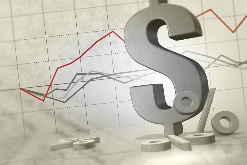 What Percentage of Net Profit in Proportion Analysis Should a Company Have?