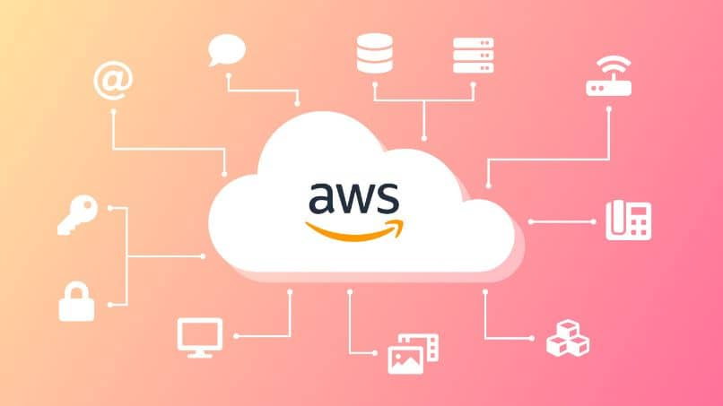 What Pricing and Services Does the AWS Cloud Have? - Amazon Web Services Calculator