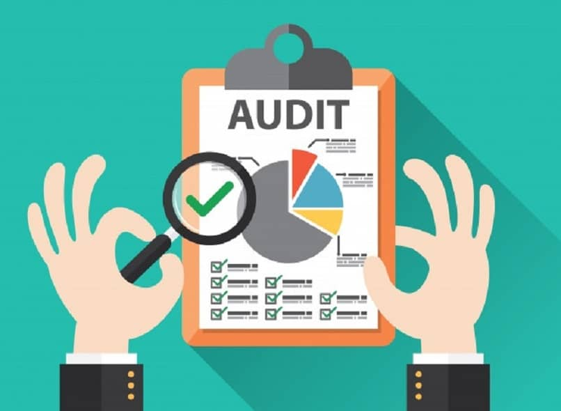 What are the Alternative Inventory Audit Procedures?