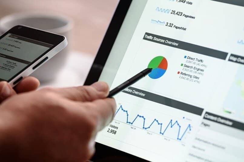 What is a Quantitative and Qualitative Sales Forecasting Method and