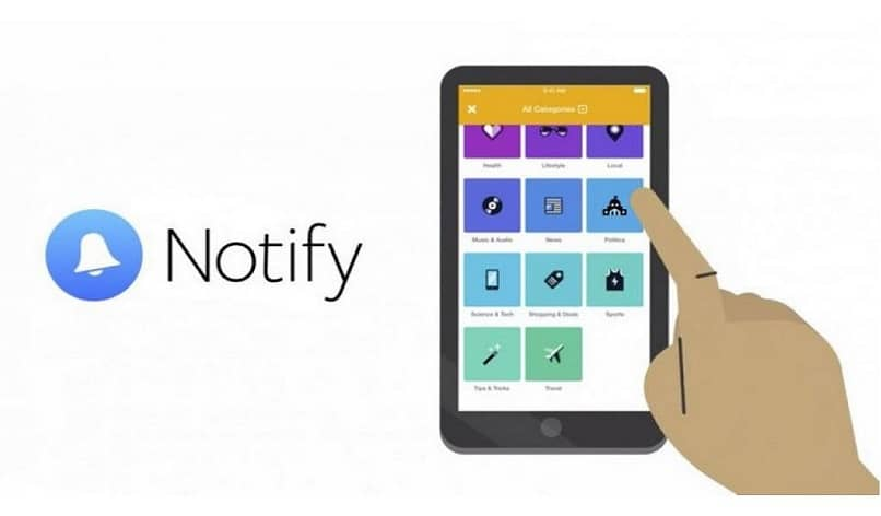 What is and How Does the Notify Application Work on Facebook?  (Example)