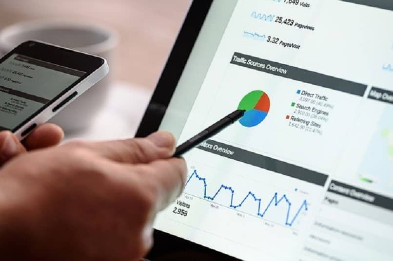 Why is Organizational Market Analysis and Objectives Important?
