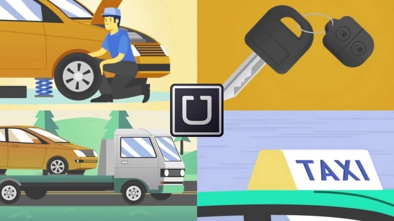 What Is The Best Insurance For Uber? What Uber Accept Insurance?