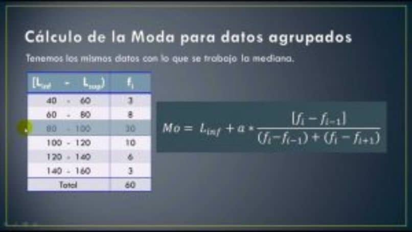 How To Calculate The Mean, Median And Mode In Excel Easily