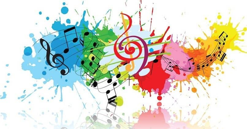 How To Promote My Music Or Songs Free Internet Social Networks