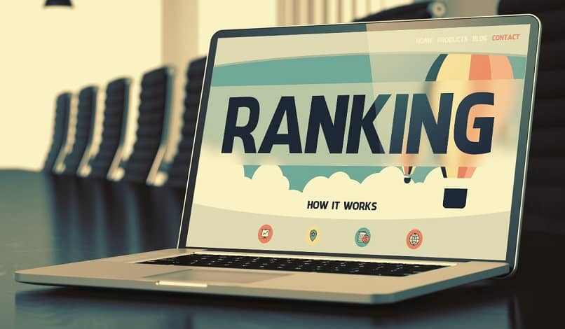 How to Make a Ranking in Excel with more than one Criterion - Step by step (Example)