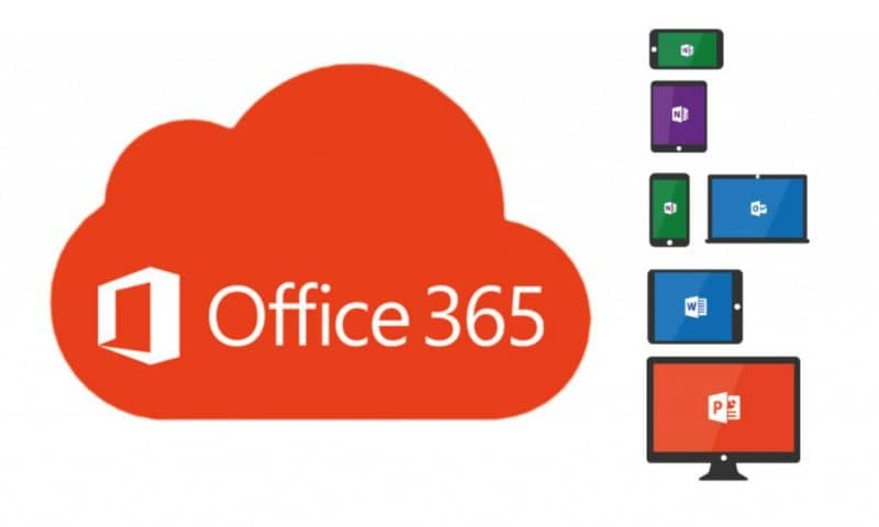 How to Enter or Login to the Office 365 Administration Portal