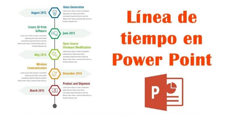 How to Easily Make a Timeline in PowerPoint Step by Step (Examples)