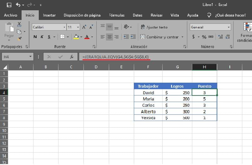 data equivalent hierarchy results repeated data