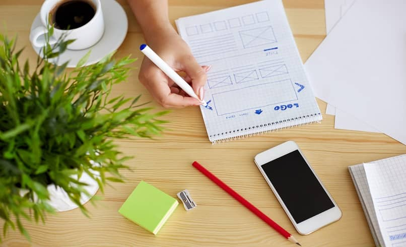 analyzing a business planning