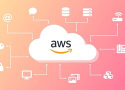 What are the Advantages and Disadvantages of Migrating to the AWS Cloud?  - Amazon Web Services