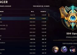 How do League of Legends Qualifiers Work?  - LoL Leagues and Divisions