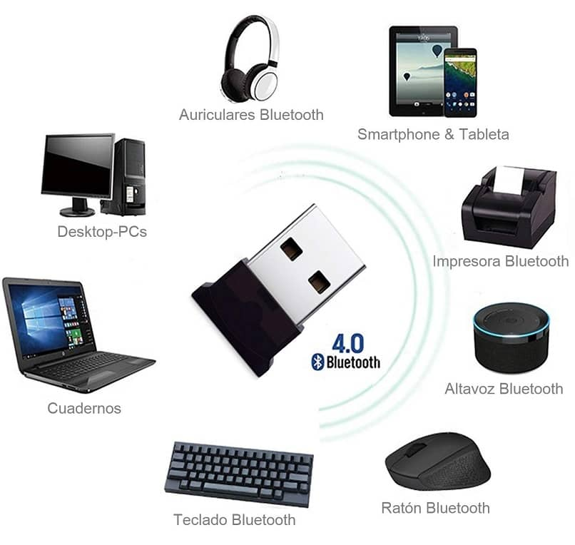 bluetooth compatible devices