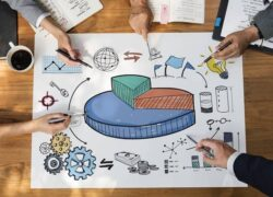 What are the Fundamental Elements for a Successful Corporate Strategy?