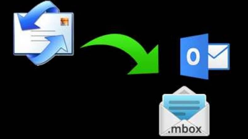 outlook mail manager icons