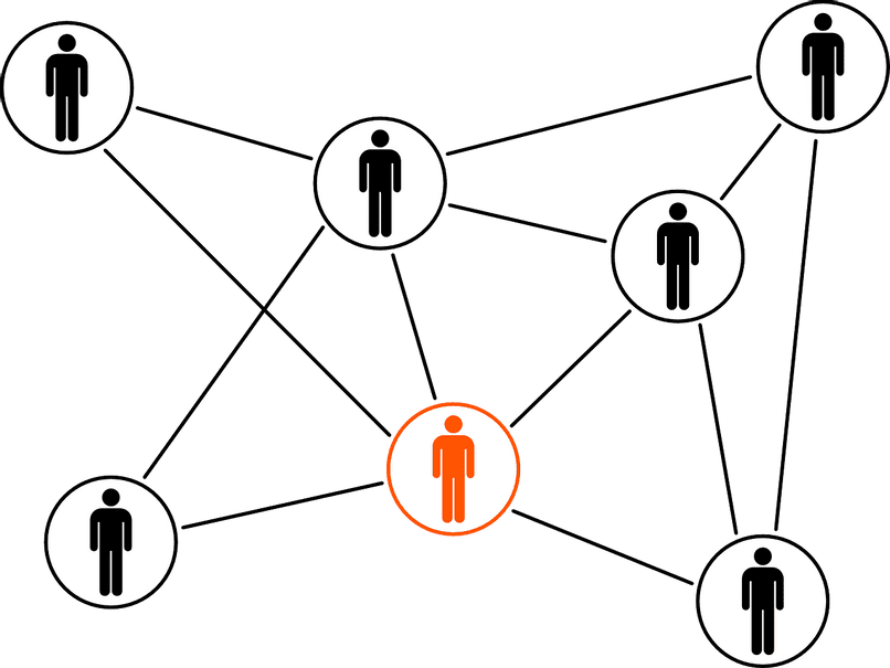 trading company in partner networks